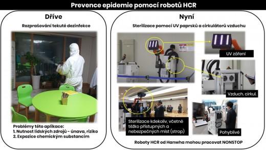 roboti v nemocnicích